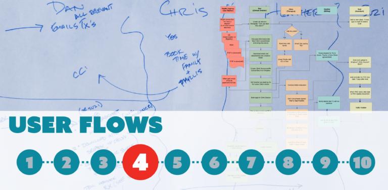 user-flows-hero@3x-8